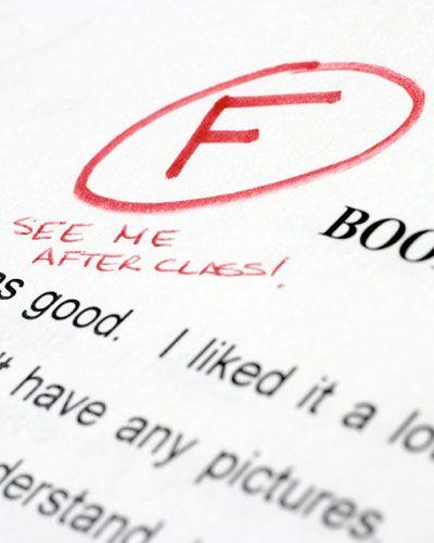failing test grade