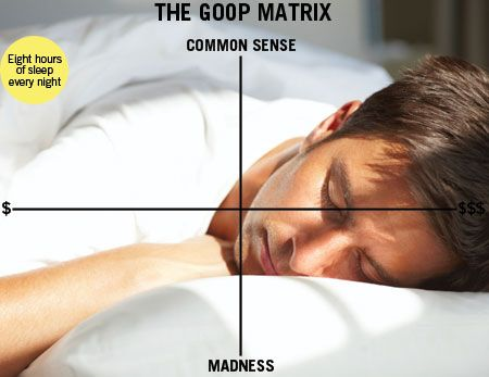 Eight hours of sleep every night