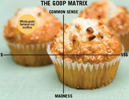 Whole-grain banana nut muffins