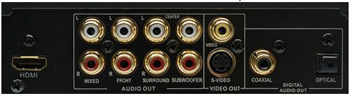 dv981hd_rear-inputs-output-panel.jpg