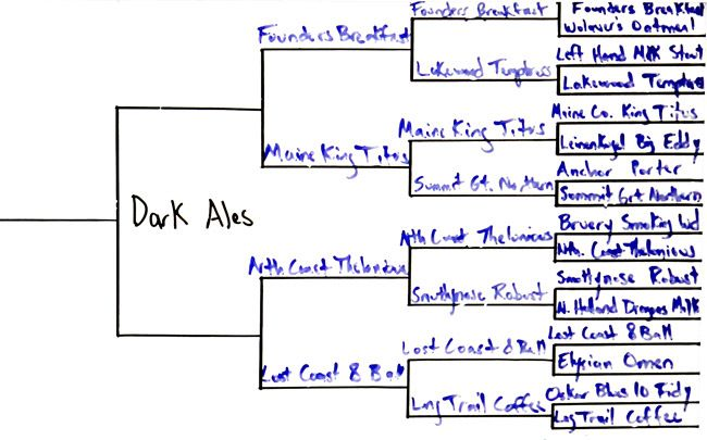 dark-ales-bracket-gear-patrol