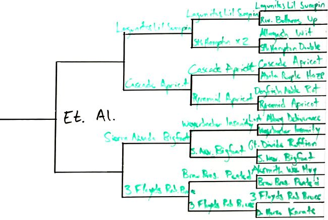 et-al-bracket-gear-patrol