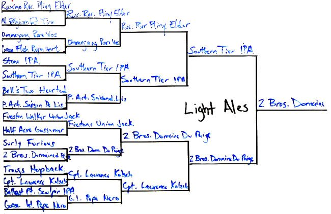 best-light-ale-bracket