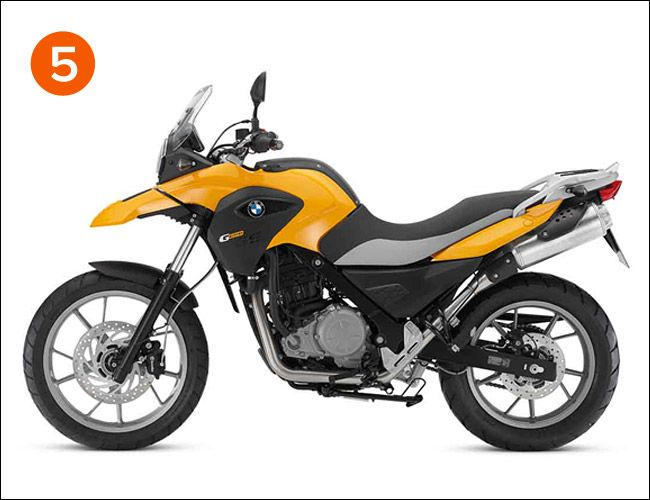 Best Starter Touring Motorcycle To Travel The World
