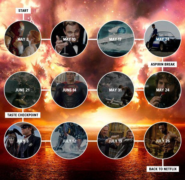 blockbuster-movie-road-map-gear-patrol-sidebar-