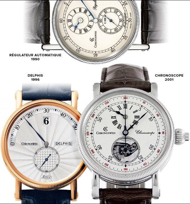 Chronoswiss-and-the-Resurrection-of-Mechanical-Watchmaking-gear-patrol-ambience