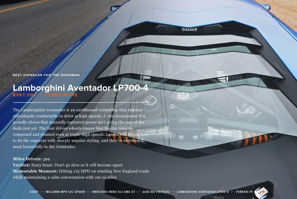 lamborghini-aventador-lp700-4-supercar-test-gear-patrol-3
