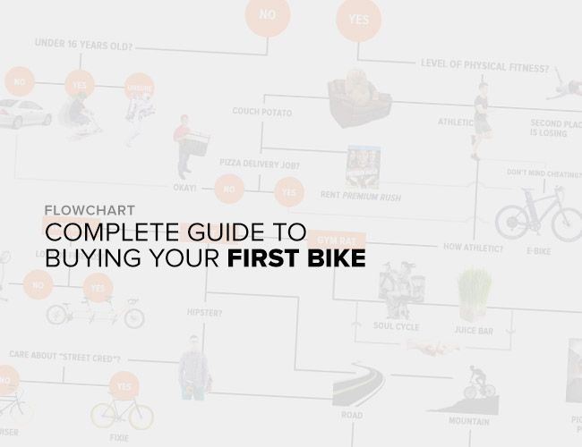 complete-guide-to-buying-your-first-bike-archive-lead