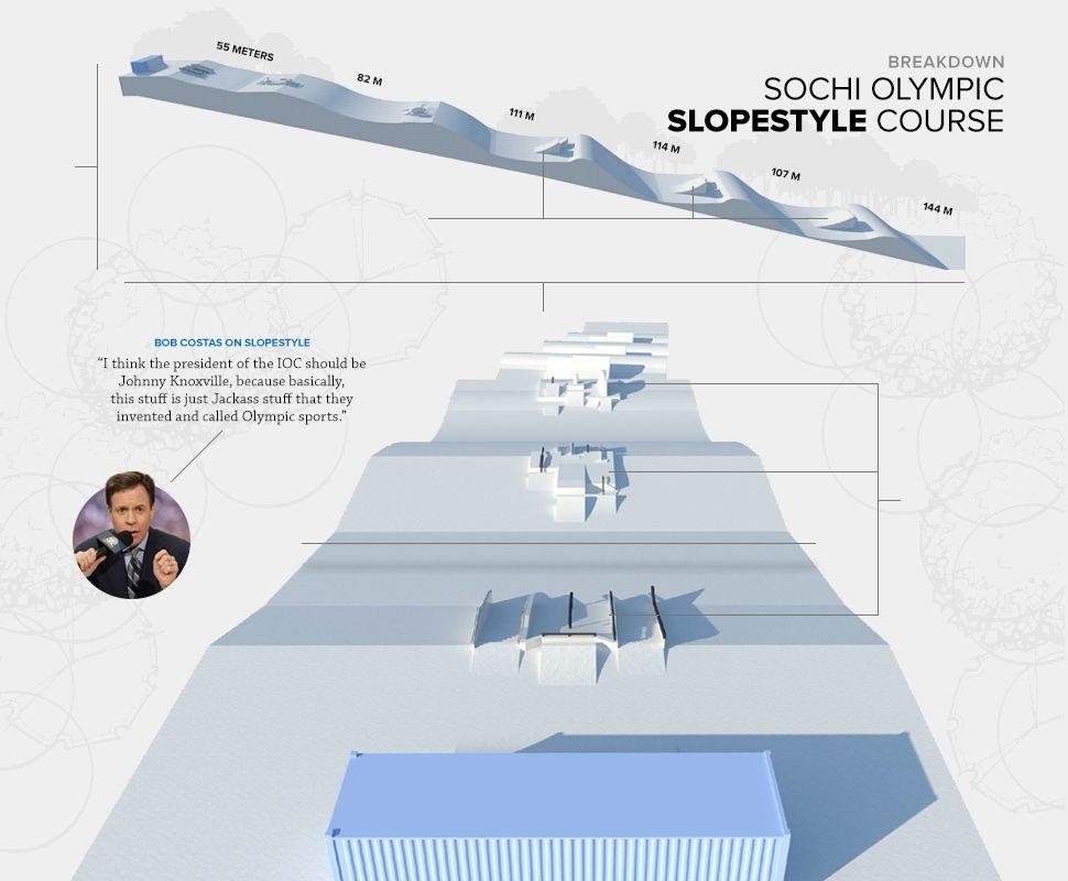 snowboarding-slopestyle-diagram-bob-costas-gear-patrol-lead-full