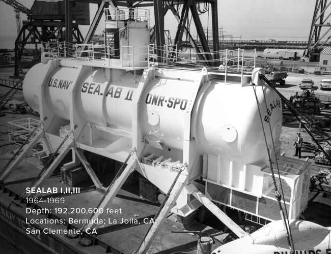 Sealab-Gear-Patrol