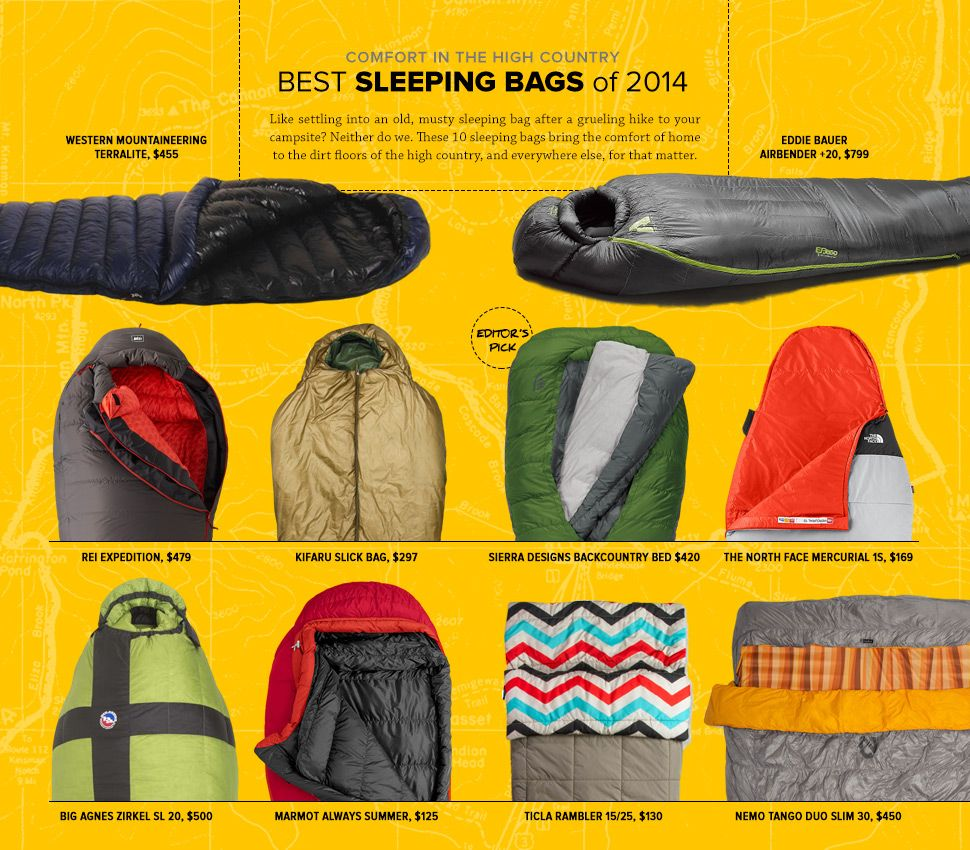The Best Sleeping Bags For Backng Gear Patrol