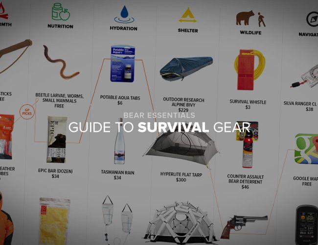 best-survival-gear-lead