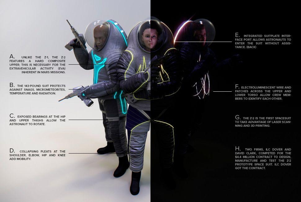 nasa-z2-space-suit-gear-patrol-lead-full