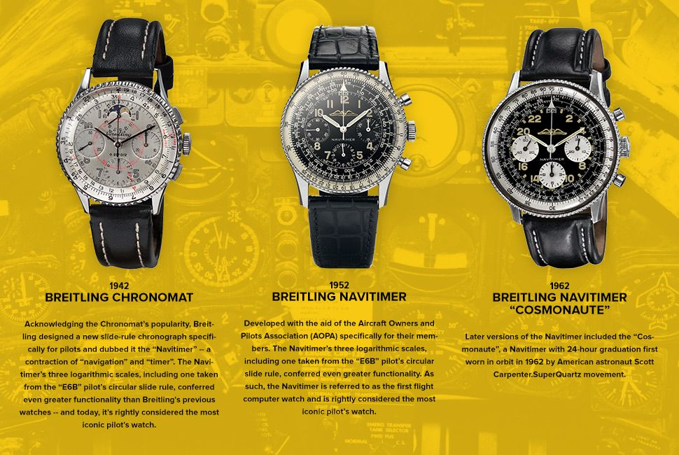 history-of-breitling-pilots-watches-gear-patrol-lead-ambiance-1-v3