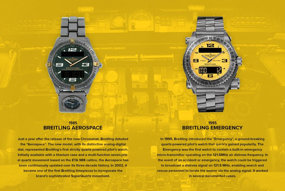 history-of-breitling-pilots-watches-gear-patrol-lead-ambiance-3-