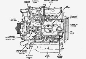 Diesel-Op-Ed-Gear-Patrol-Sidebar