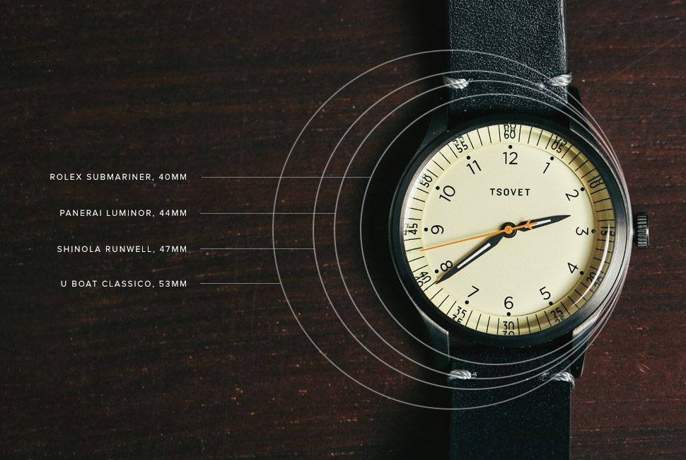 Tsovet-TIM-Gear-Patrol-Lead-Full