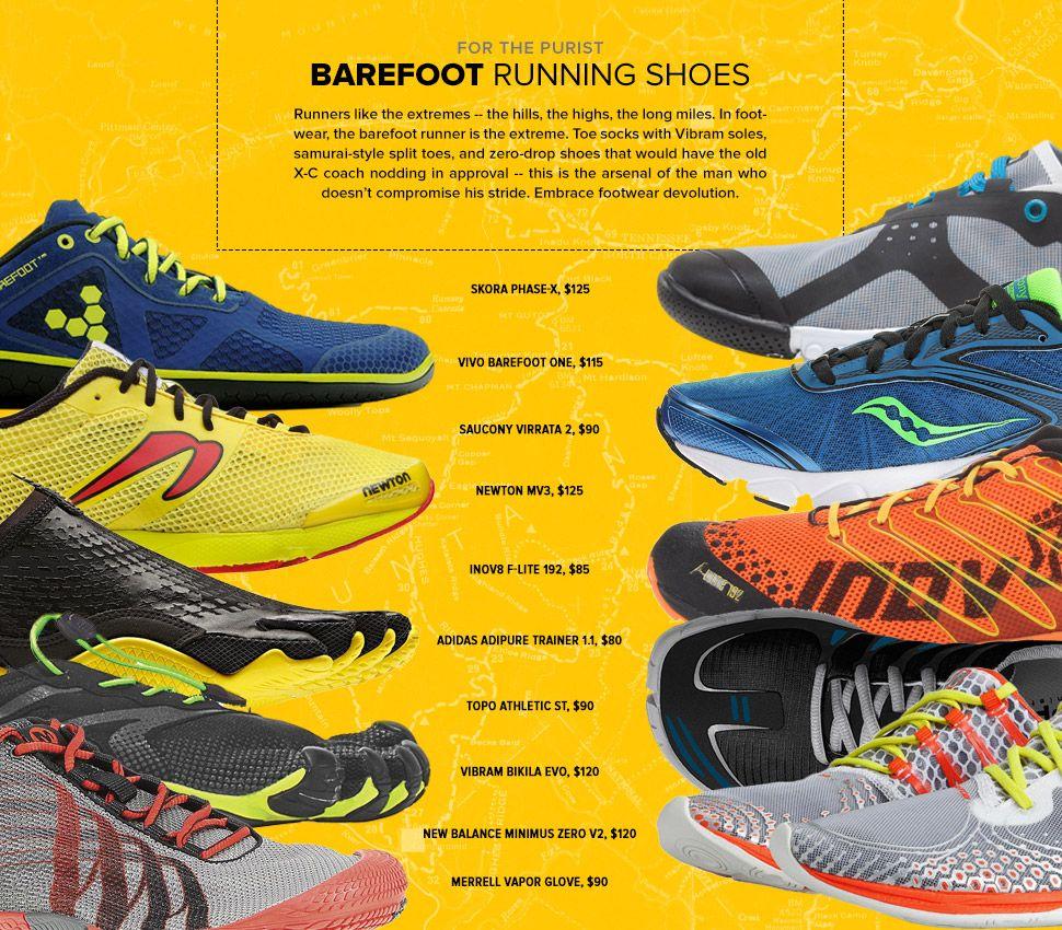 Best Shoes For Marathon Running