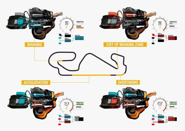 Hybrid-Turbo-Gear-Patrol