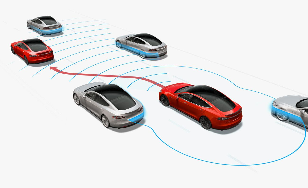 With Tesla's Autopilot a car can steer within the lane by itself, keep with the flow of traffic, overtake and will even change lanes on its own with the simple flick of the turn signal .