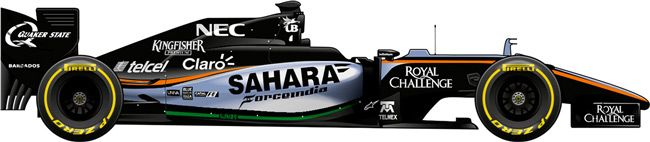 AS 2016 FORCE INDIA PROFILE
