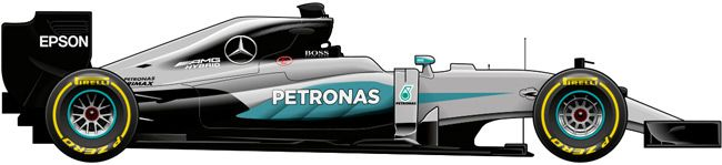 AS 2016 MERCEDES PROFILE