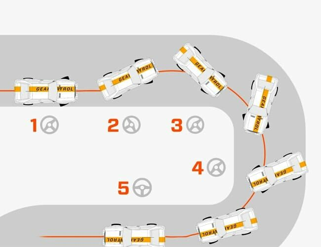 How to Drift a Car Around A Tight Turn