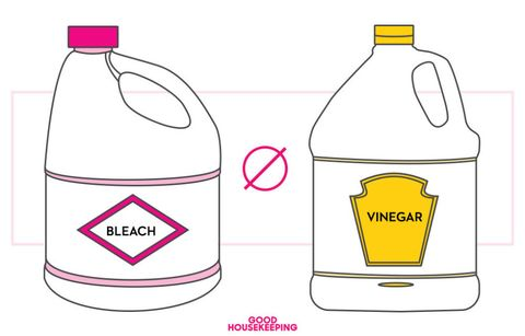 Cleaning Products You Should Never Mix - Cleaning Tips
