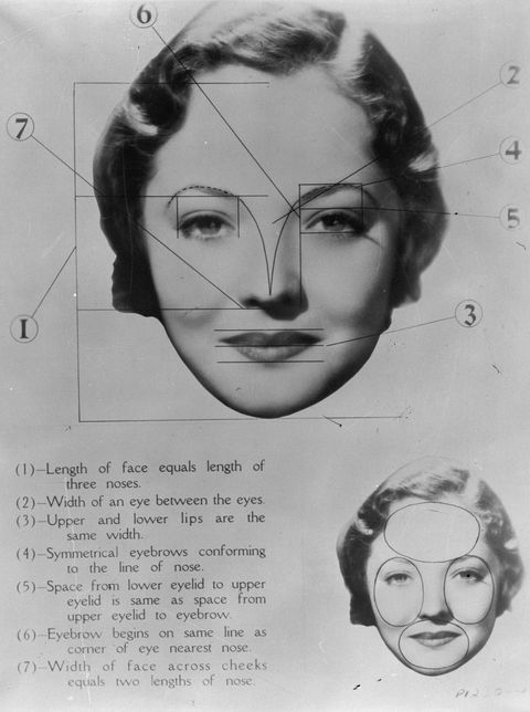 Ideal Female Face Proportions