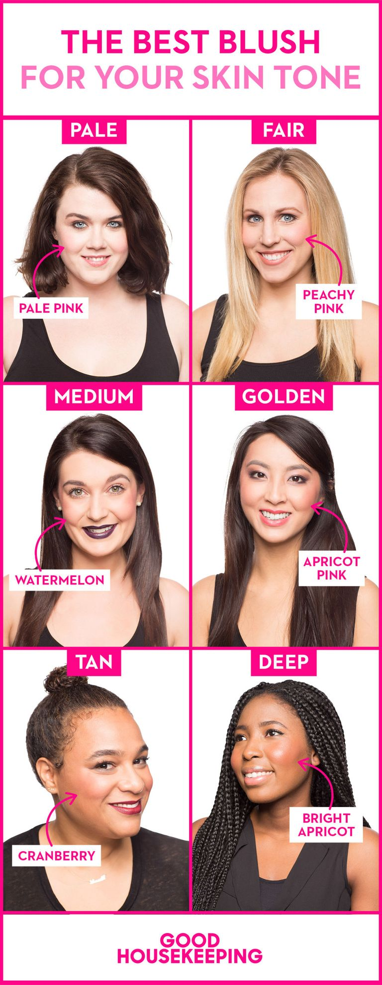 The Best Blush Colors For Your Skin Tone How To Pick A Flattering