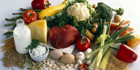 food groups dietary guidelines fruits vegetables meat eggs cheese dairy