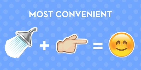 most convenient sex toys emojis