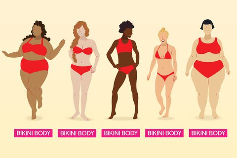 097b2be874 The Rise and Fall of the Bikini Body - Why the