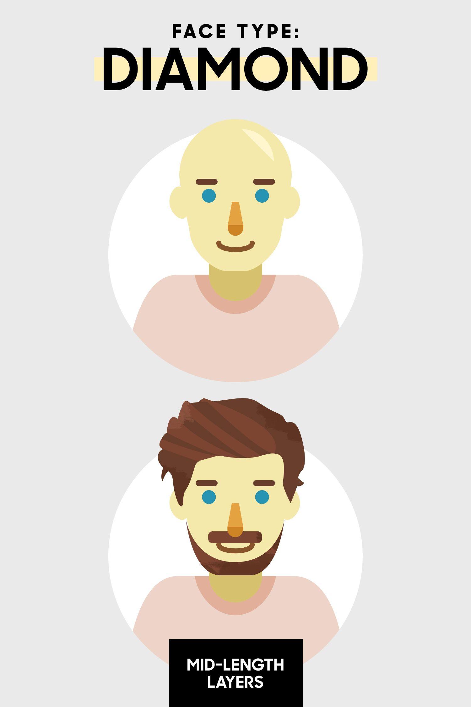 Best Men's Haircut For Each Face Shape