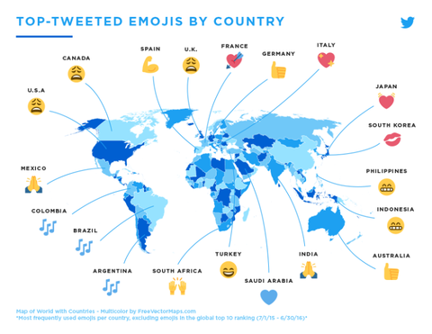 Most Popular Emoji by Country - Emojis Used on Twitter