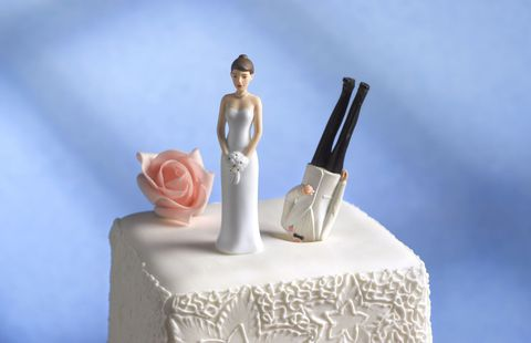 Predictor of Divorce