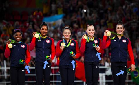 usa womens gymnastics team