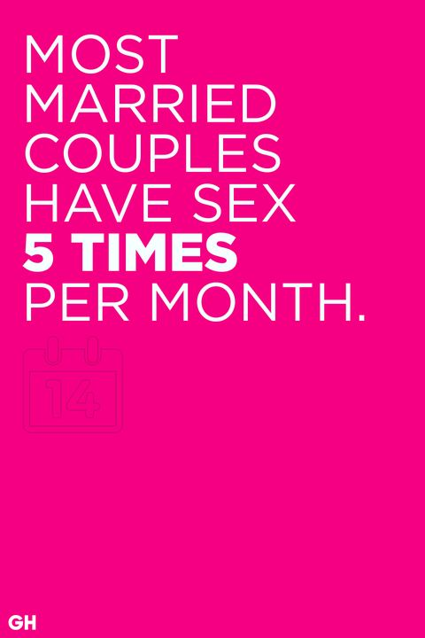 Couples survey frequency sex birthday