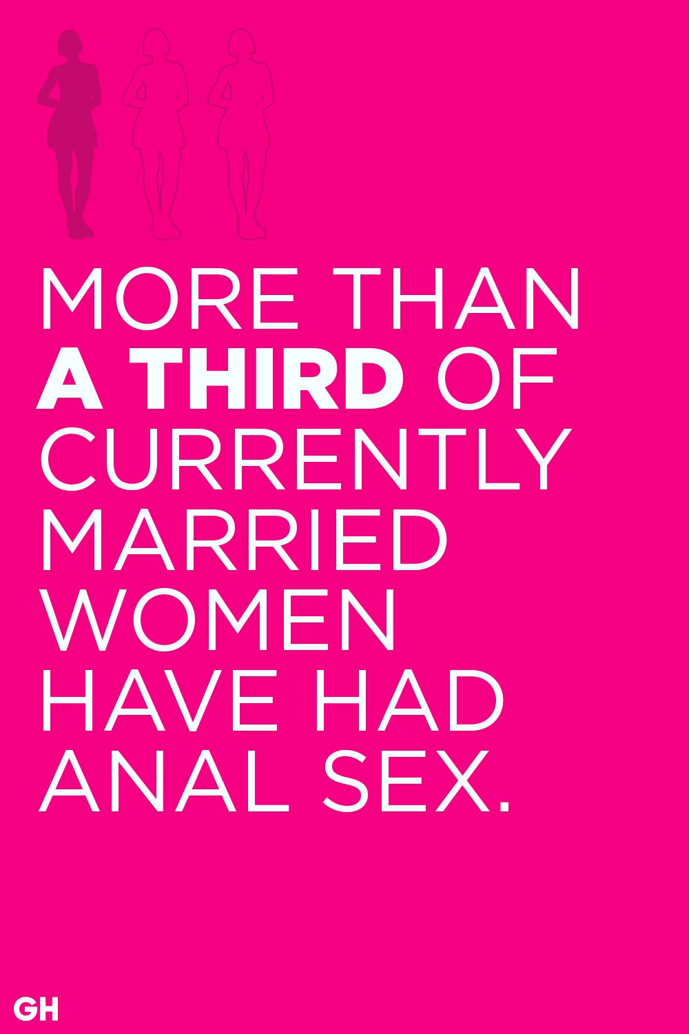 Anal sex before marriage
