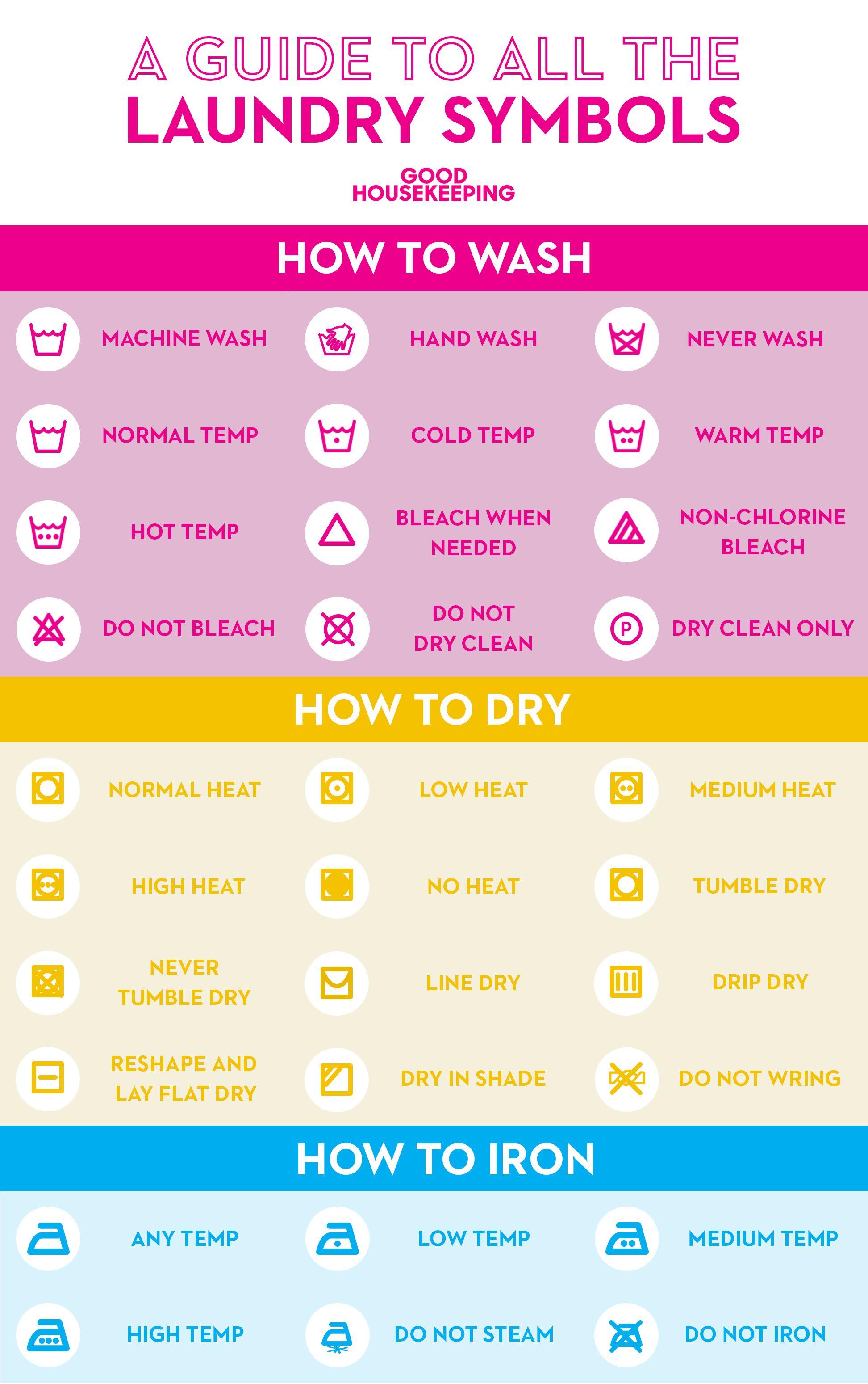 Guide to laundry symbols laundry symbols decoded biocorpaavc Images