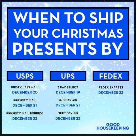 When to Ship Packages So They Arrive by Christmas - Christmas ...