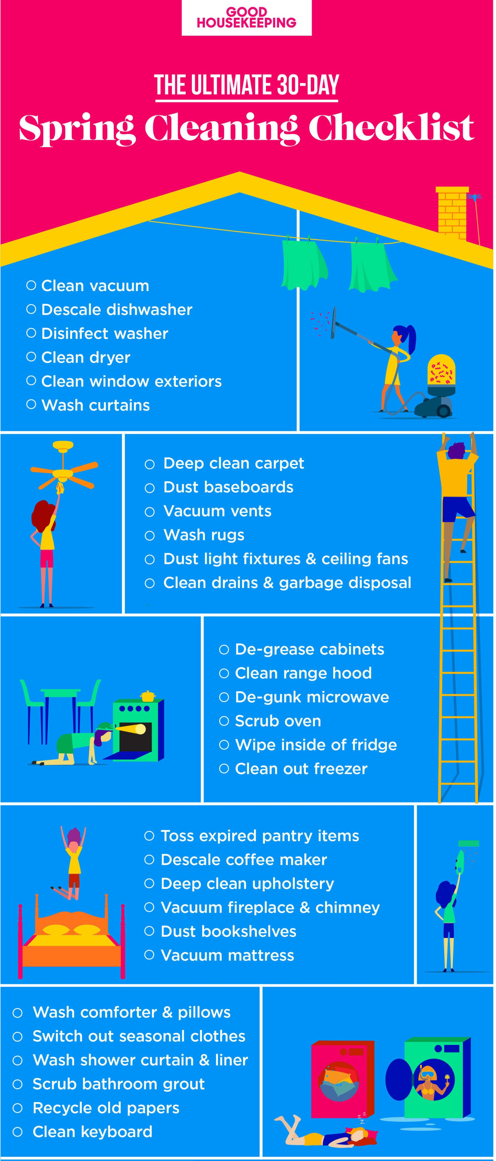 printable house cleaning checklist for housekeeper