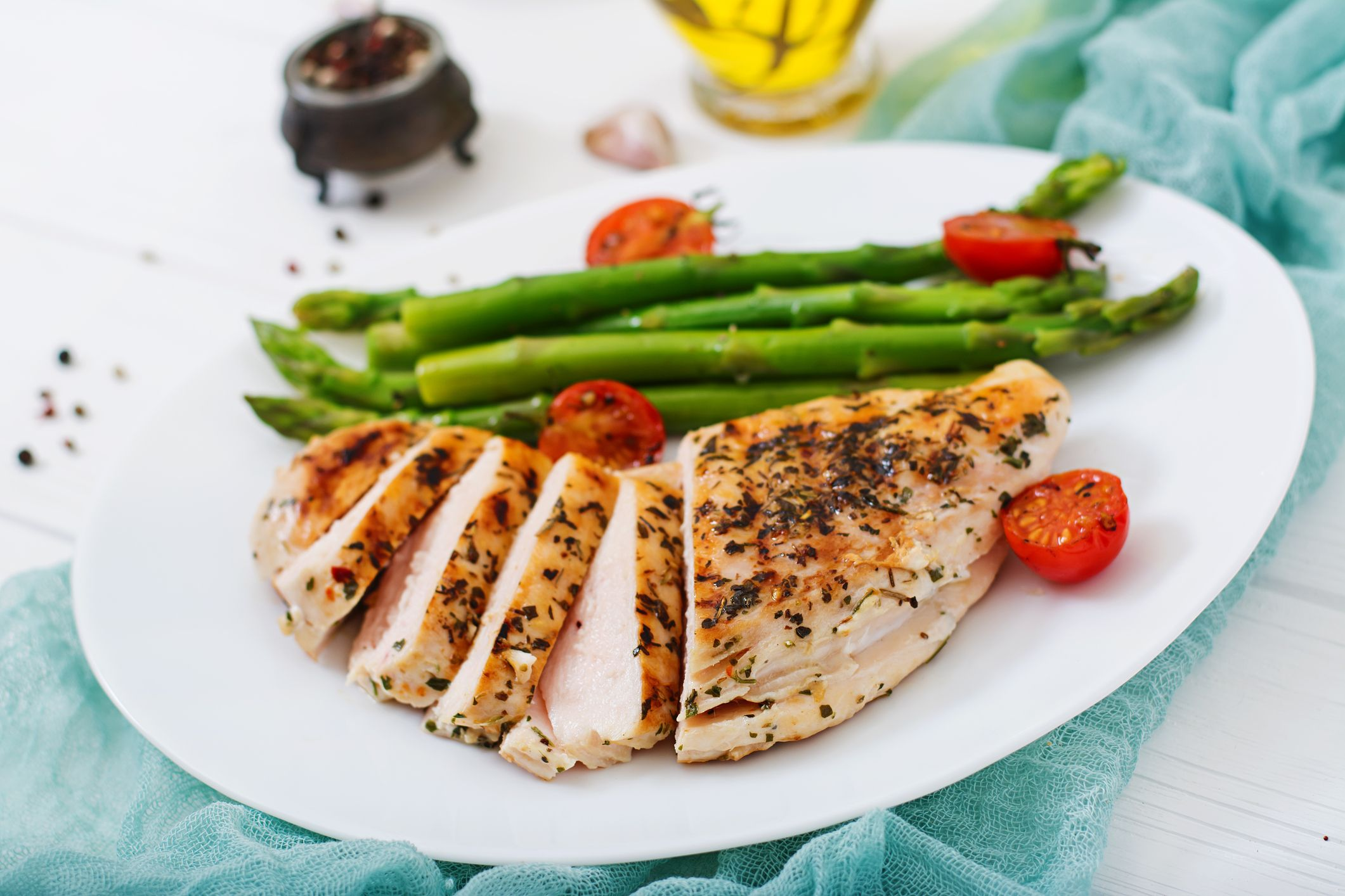 Caloric content of chicken breasts depending on the way they are cooked