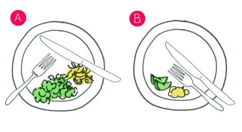 Good Housekeeping  sc 1 st  Good Housekeeping & End of Meal Silverware Placement - Dinner Etiquette