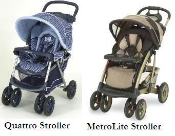 Graco Baby Stroller Recall Graco Strollers Are Recalled