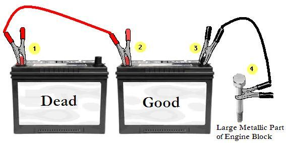 how to use jumper cables how to jumpstart a car rh goodhousekeeping com  jumper cable connections points