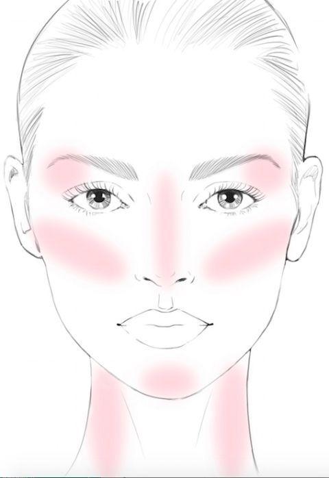 Blush: 4 tutorial per fare il draping, il contouring con il fard