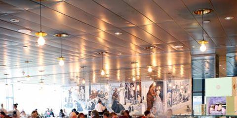Best Art Gallery Restaurants