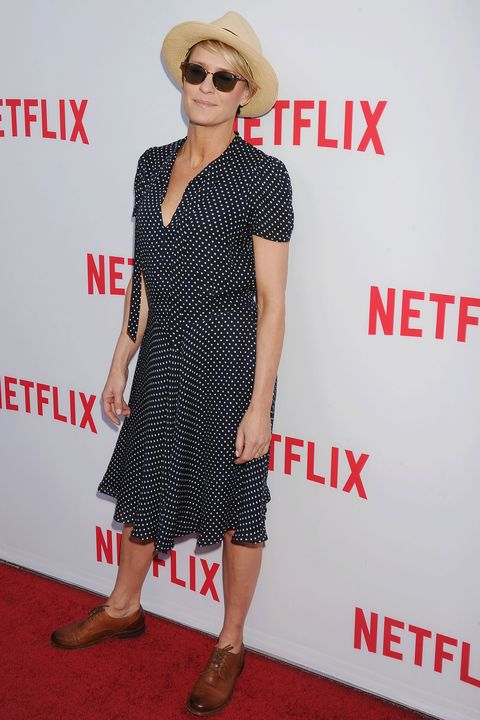 Robin Wright style file