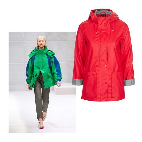 New Season buys, AW16 Key pieces, Autumn Winter 16 key trends